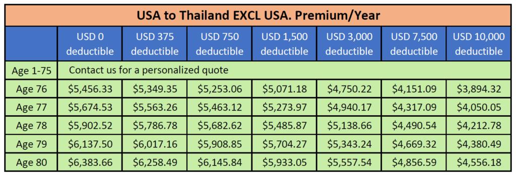 Cigna - Close Care Plan - Thai Expat Club